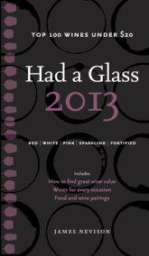 Had a Glass 2013