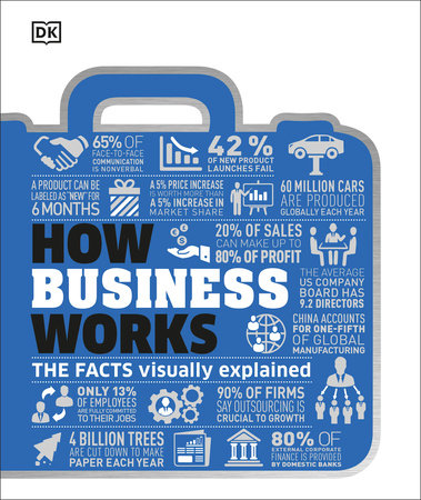How Business Works by DK Publishing
