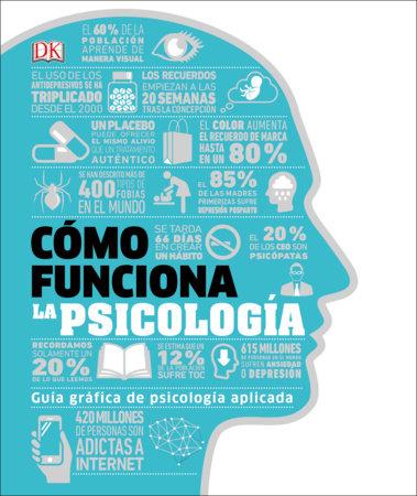 Cómo funciona la psicología (How Psychology Works) by DK